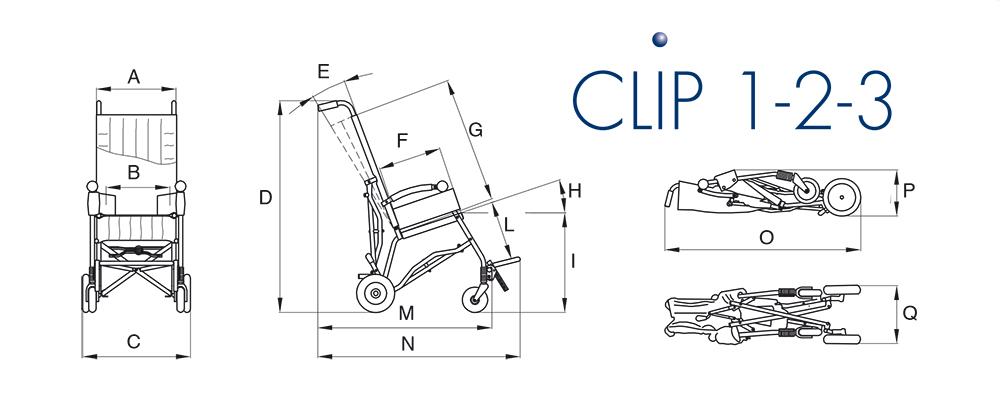 Ormesa Clip