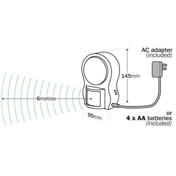 Portable Sensor Light 2